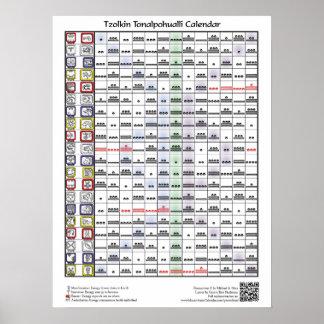 Calendario de Tzolkin Toalpohualli (con llave) Posters