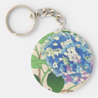 Calendario floral de Kawarazaki Shodo de la flor d Llaveros Personalizados