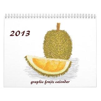 calendario III de 2013 frutas