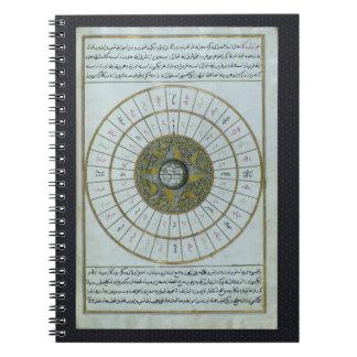 Calendario islámico libros de apuntes