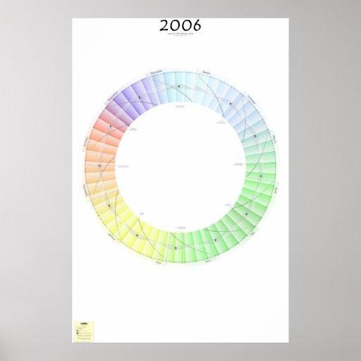 Calendario lunar de la rueda 2006, GMT Póster