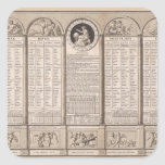 Calendario republicano, 1794 pegatina cuadrada
