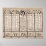 Calendario republicano, 1794 póster