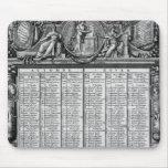 Calendario republicano, el 22 de septiembre de 179 mousepad