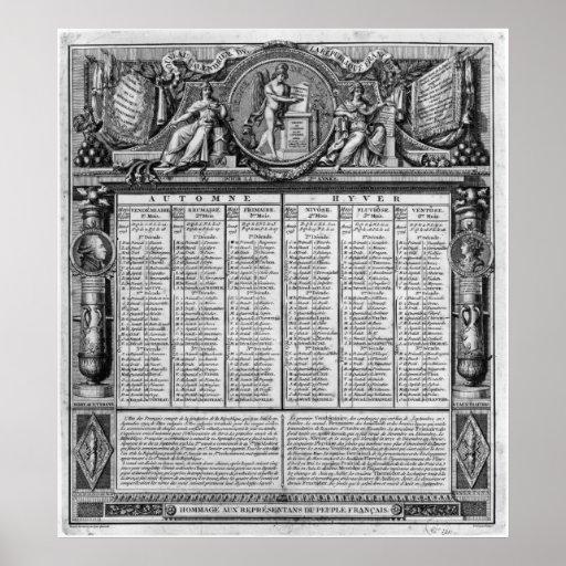 Calendario republicano, el 22 de septiembre de 179 póster