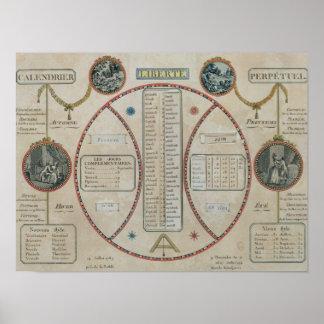 Calendario republicano perpetuo, junio de 1801 poster