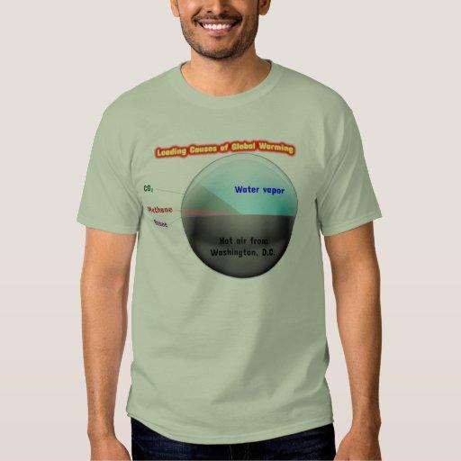 Calentamiento del planeta camisas