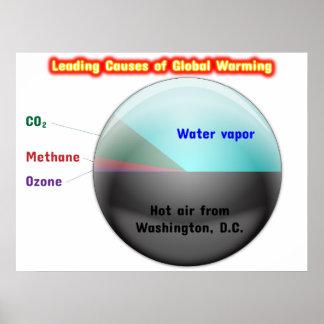 Calentamiento del planeta póster