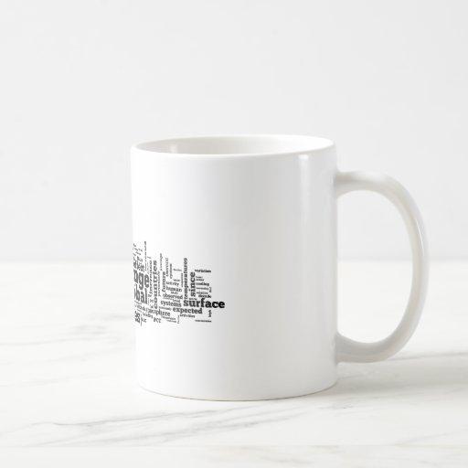 calentar uno taza de café