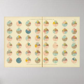 Calidad de miembro de 35 iglesias, estados 1890 póster
