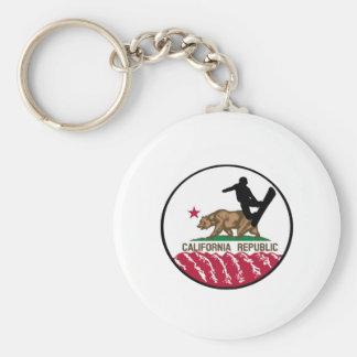 California Boarders Keychain