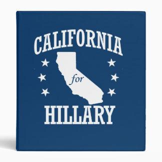 CALIFORNIA FOR HILLARY VINYL BINDERS