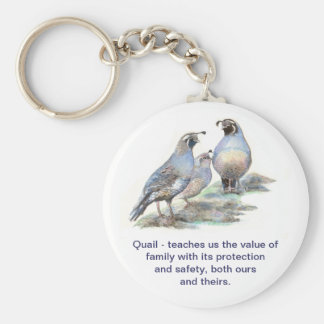 California Quail, Animal Totem, Guide, Nature Basic Round Button Keychain