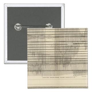 California Seismograms 10 Pin