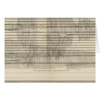 California Seismograms 10 Card