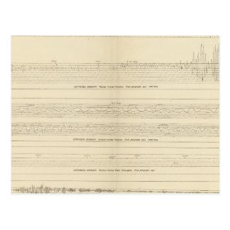 California Seismograms 12 Postcard