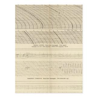 California Seismograms 13 Postcard