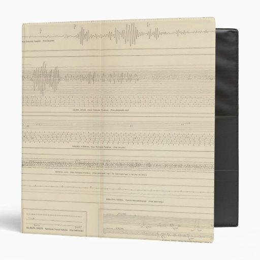 California Seismograms 15 3 Ring Binder