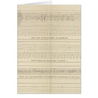 California Seismograms 15 Card