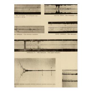 California Seismograms 2 Postcard