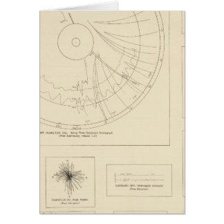 California Seismograms 3 Card