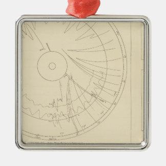 California Seismograms 3 Ornaments
