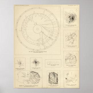 California Seismograms 3 Poster