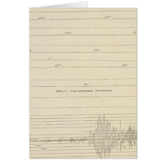 California Seismograms 4 Card