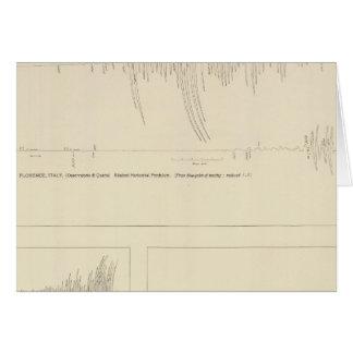 California Seismograms 6 Card