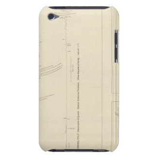 California Seismograms 6 iPod Case-Mate Case
