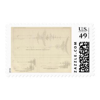 California Seismograms 6 Postage
