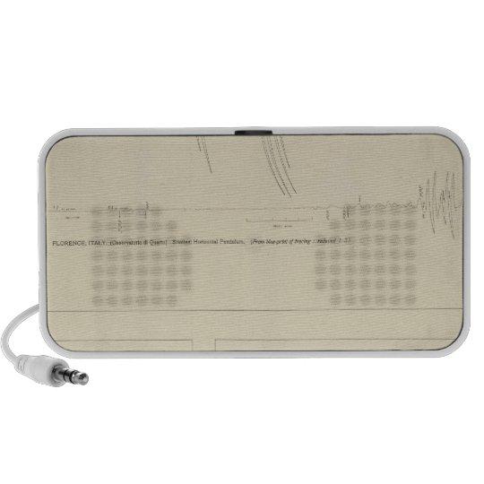 California Seismograms 6 Speaker