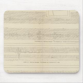 California Seismograms 8 Mouse Pad