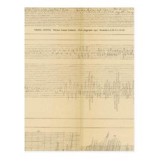 California Seismograms 9 Postcard