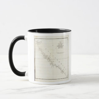 California Uncolored chart Mug