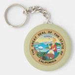 California, USA Keychain