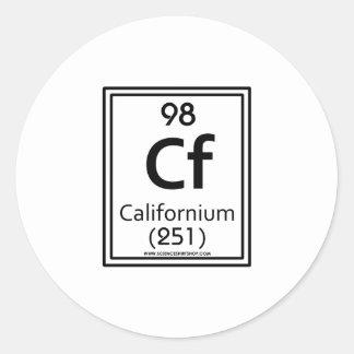 Californio 98 pegatina redonda