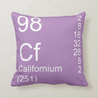 Californium Throw Pillow