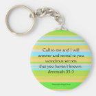 Call on God Keychain