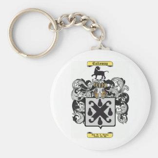 calloway keychain