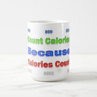 Calorías de la cuenta de la pérdida de la dieta y taza de café