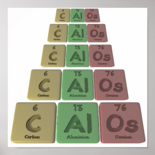 Calos-C-Al-Os-Carbon-Aluminium-Osmium.png Impresiones