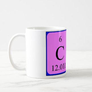 Cam periodic table name mug
