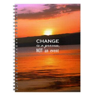 Cambie es un proceso libros de apuntes