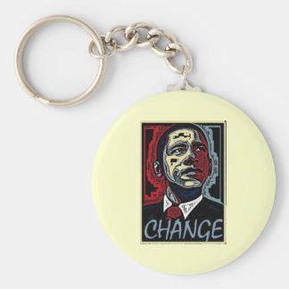 Cambio de Obama Llavero Redondo Tipo Pin