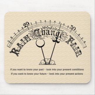 Cambio personal Mousepad del barómetro de motivaci