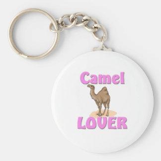 Camel Lover Keychain