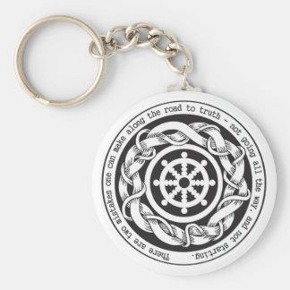 Camino a la rueda de Dharma de la verdad Llavero Redondo Tipo Pin