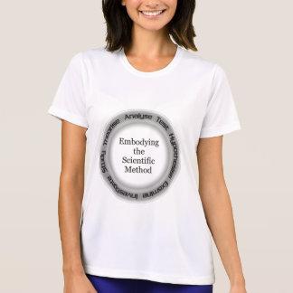 Camisa atea de las siglas del método científico