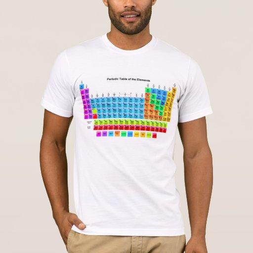 Camisa del elemento